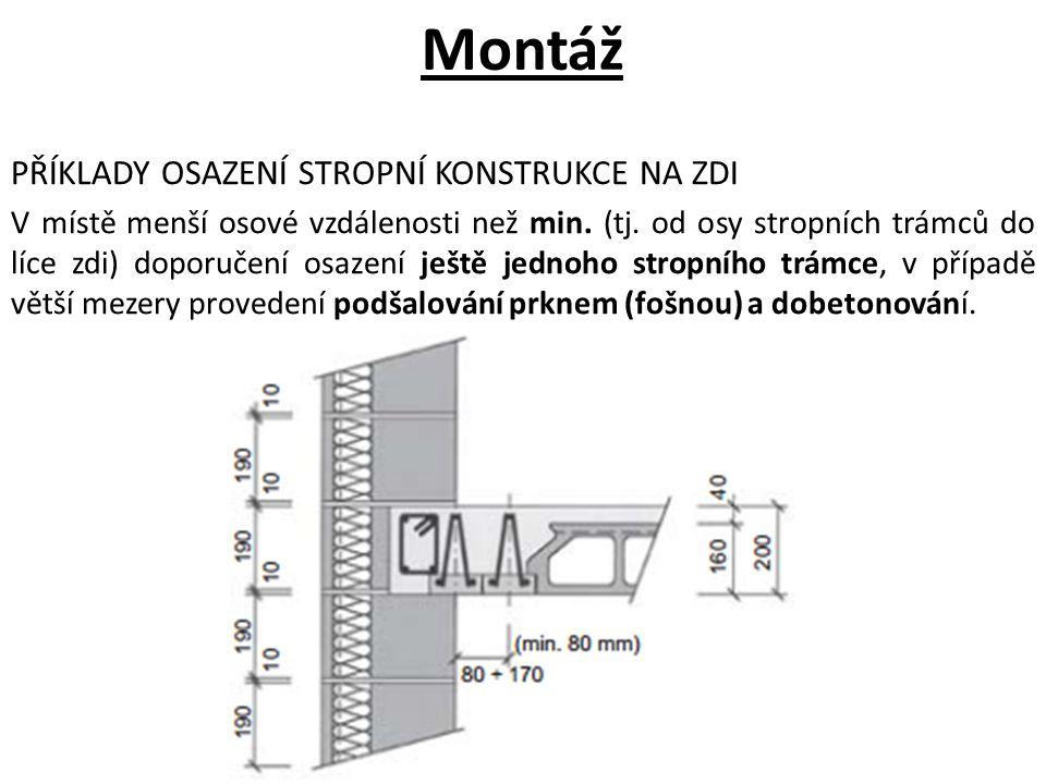 Montáž PŘÍKLADY OSAZENÍ STROPNÍ KONSTRUKCE NA ZDI V místě menší osové vzdálenosti než min. (tj. od osy stropních trámců do líce zdi) doporučení osazen