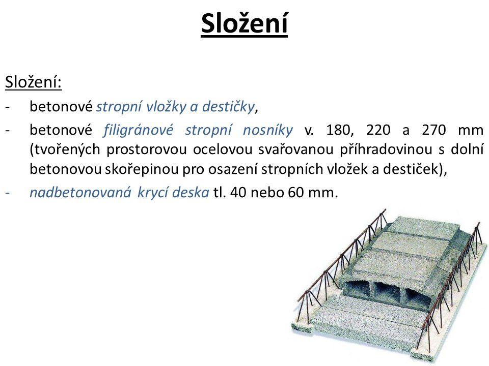 Složení Složení: -betonové stropní vložky a destičky, -betonové filigránové stropní nosníky v. 180, 220 a 270 mm (tvořených prostorovou ocelovou svařo