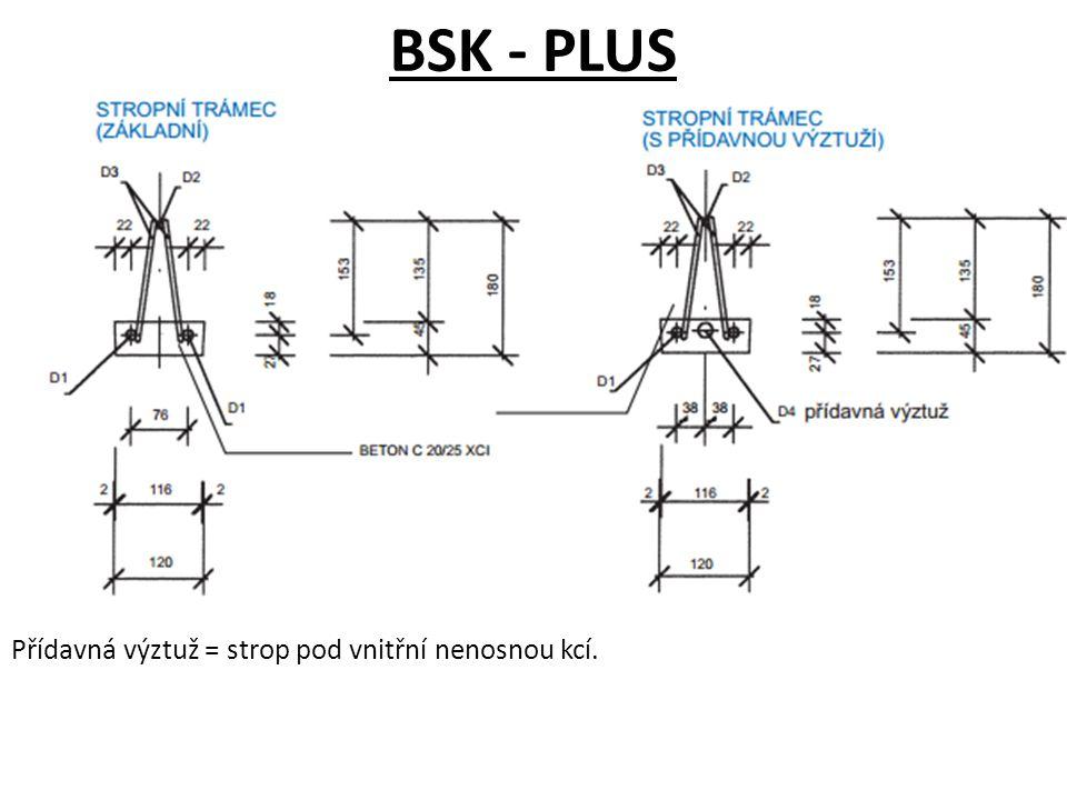 BSK - STANDARD tl. stropu 250 a 270 mm, osová vzdálenost trámců 660 mm