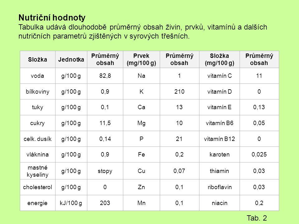 Nutriční hodnoty Tabulka udává dlouhodobě průměrný obsah živin, prvků, vitamínů a dalších nutričních parametrů zjištěných v syrových třešních. SložkaJ