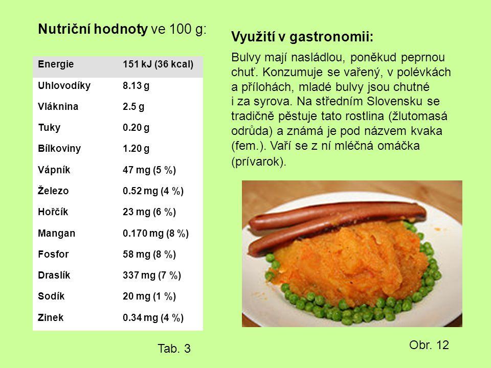 Nutriční hodnoty ve 100 g: Energie151 kJ (36 kcal) Uhlovodíky8.13 g Vláknina2.5 g Tuky0.20 g Bílkoviny1.20 g Vápník47 mg (5 %) Železo0.52 mg (4 %) Hoř