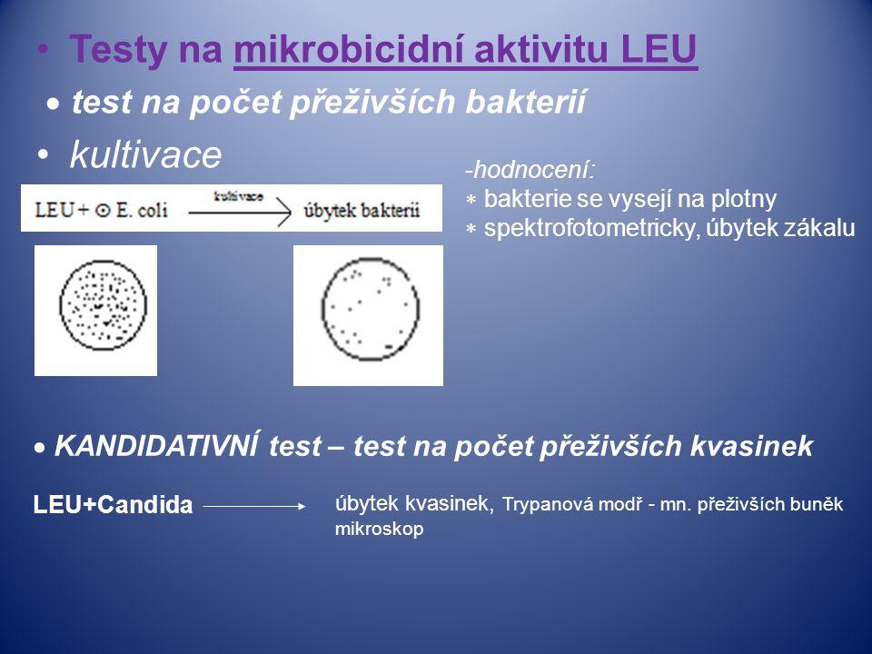 Testy na mikrobicidní aktivitu LEU  test na počet přeživších bakterií kultivace -hodnocení:  bakterie se vysejí na plotny  spektrofotometricky, úbytek zákalu  KANDIDATIVNÍ test – test na počet přeživších kvasinek LEU+Candida úbytek kvasinek, Trypanová modř - mn.