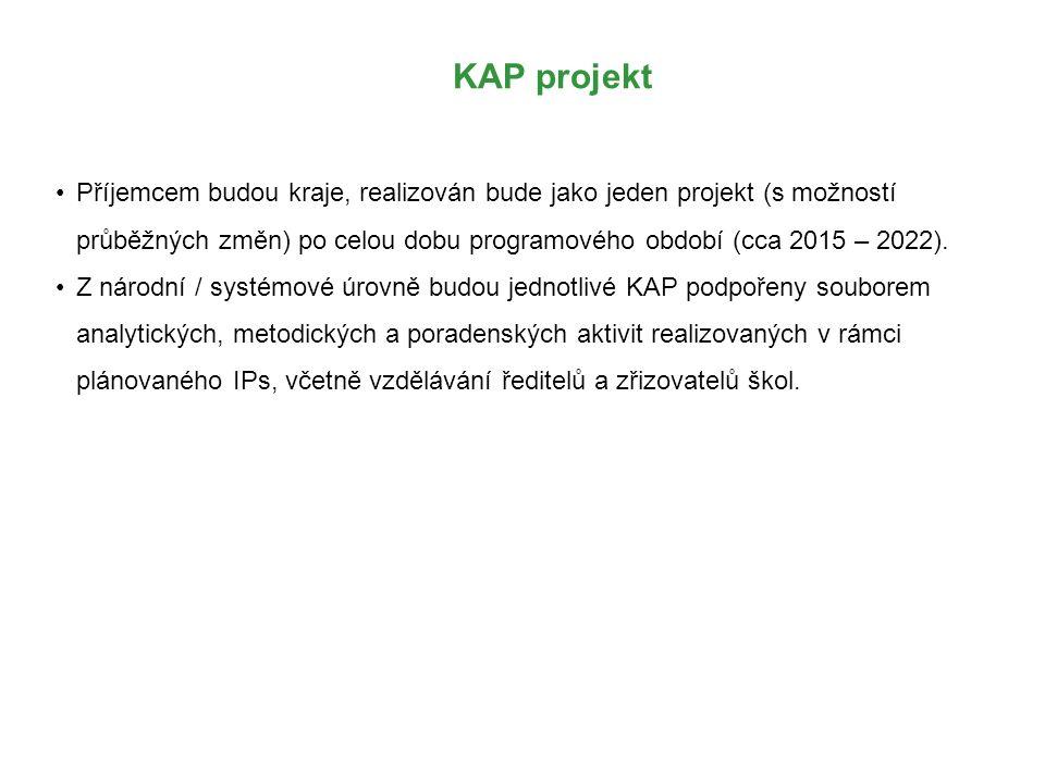 KAP projekt Příjemcem budou kraje, realizován bude jako jeden projekt (s možností průběžných změn) po celou dobu programového období (cca 2015 – 2022).