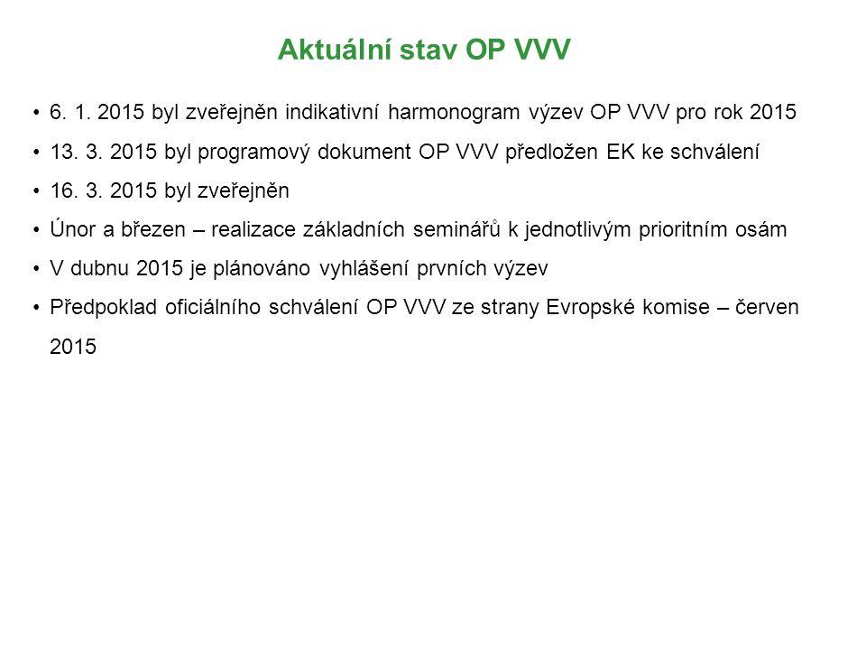 Aktuální stav OP VVV 6.1. 2015 byl zveřejněn indikativní harmonogram výzev OP VVV pro rok 2015 13.