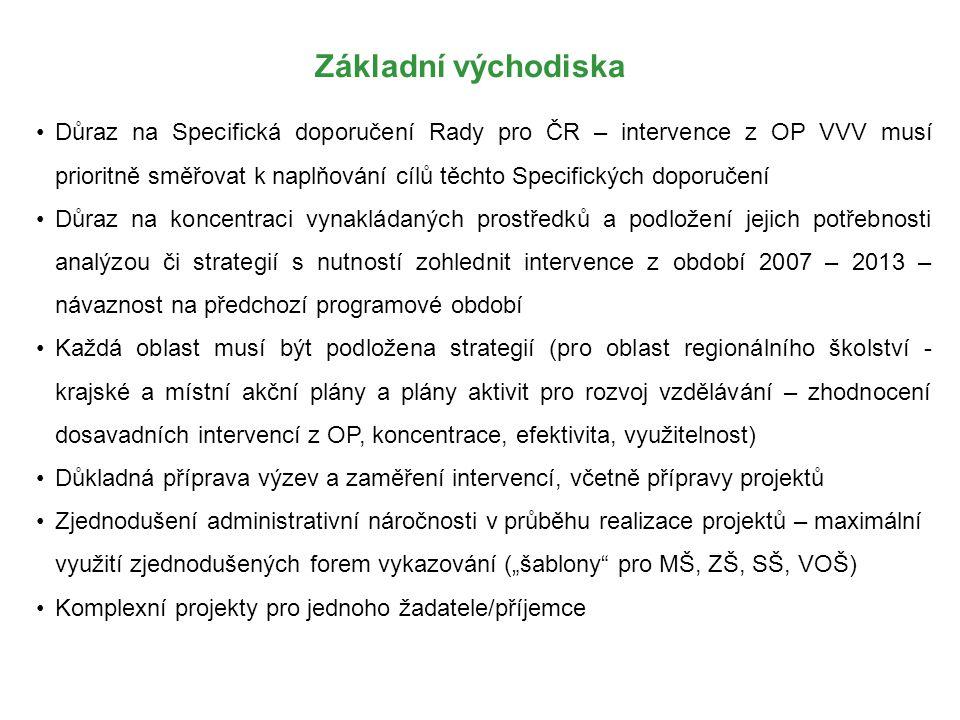 """Základní východiska Důraz na Specifická doporučení Rady pro ČR – intervence z OP VVV musí prioritně směřovat k naplňování cílů těchto Specifických doporučení Důraz na koncentraci vynakládaných prostředků a podložení jejich potřebnosti analýzou či strategií s nutností zohlednit intervence z období 2007 – 2013 – návaznost na předchozí programové období Každá oblast musí být podložena strategií (pro oblast regionálního školství - krajské a místní akční plány a plány aktivit pro rozvoj vzdělávání – zhodnocení dosavadních intervencí z OP, koncentrace, efektivita, využitelnost) Důkladná příprava výzev a zaměření intervencí, včetně přípravy projektů Zjednodušení administrativní náročnosti v průběhu realizace projektů – maximální využití zjednodušených forem vykazování (""""šablony pro MŠ, ZŠ, SŠ, VOŠ) Komplexní projekty pro jednoho žadatele/příjemce"""