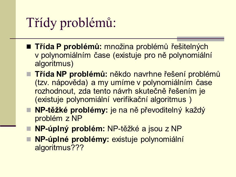 Třídy problémů: Třída P problémů: množina problémů řešitelných v polynomiálním čase (existuje pro ně polynomiální algoritmus) Třída NP problémů: někdo