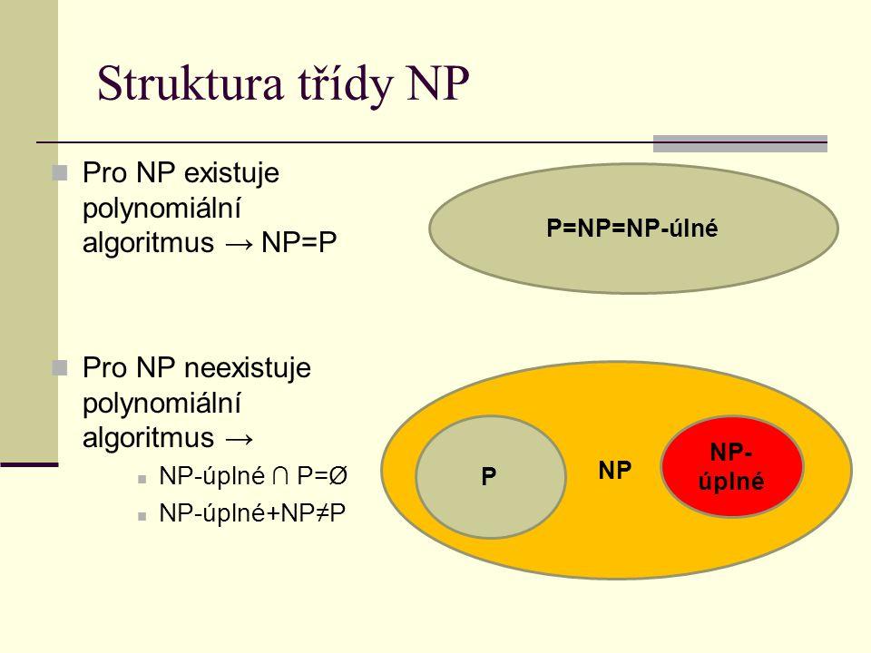 Struktura třídy NP Pro NP existuje polynomiální algoritmus → NP=P Pro NP neexistuje polynomiální algoritmus → NP-úplné ∩ P=Ø NP-úplné+NP≠P NP P NP- úp