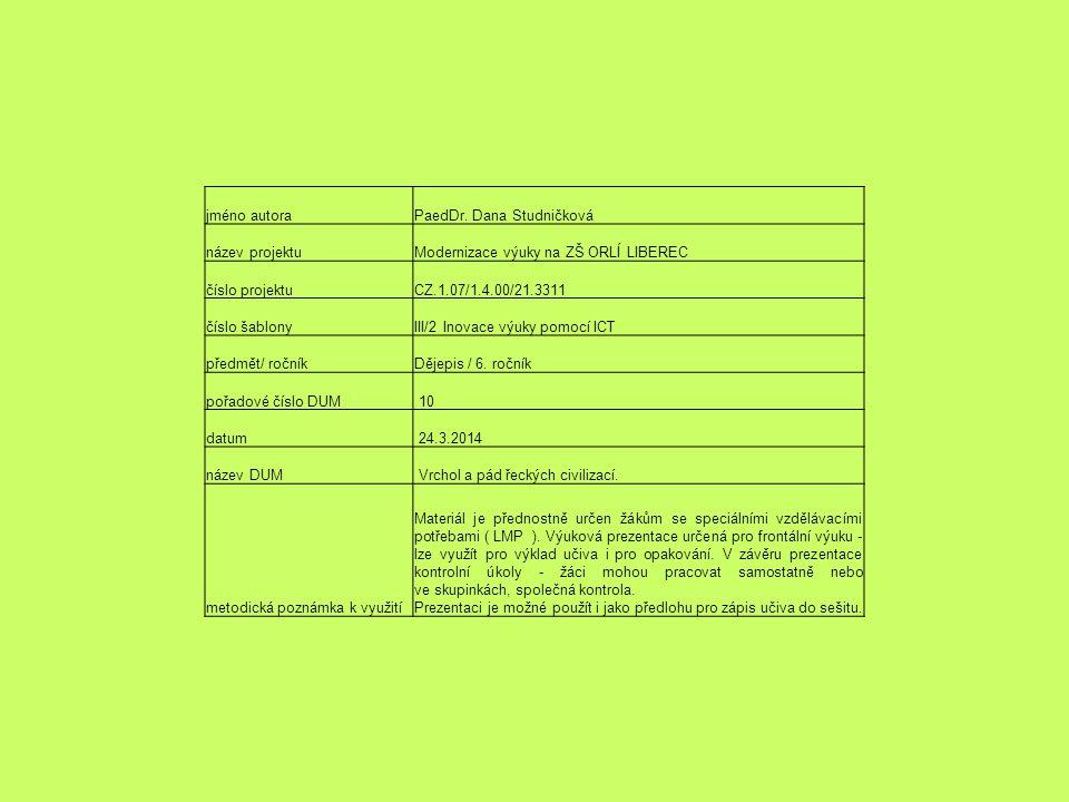 jméno autoraPaedDr. Dana Studničková název projektuModernizace výuky na ZŠ ORLÍ LIBEREC číslo projektuCZ.1.07/1.4.00/21.3311 číslo šablonyIII/2 Inovac