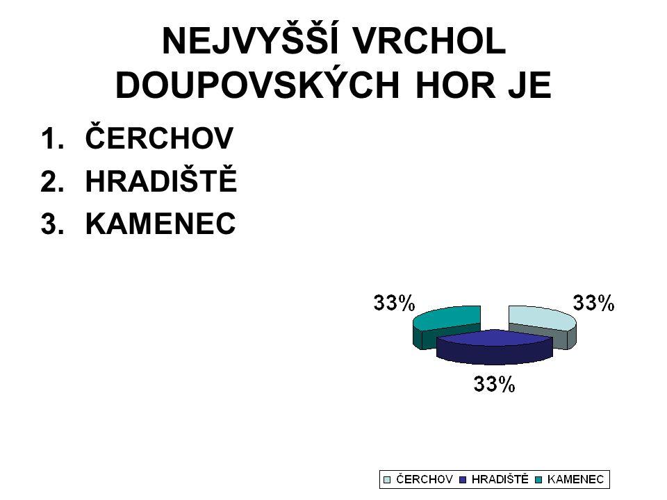 NEJVYŠŠÍ VRCHOL DOUPOVSKÝCH HOR JE 1.ČERCHOV 2.HRADIŠTĚ 3.KAMENEC