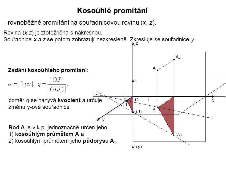 Zobrazení bodu Příklad 1: V kosoúhlém promítání  = 135°, q = 4/5 zobrazte průměty bodů A = [5; 4; 3], B = [-6; 1; 5], C = [3; -4; 1], D = [0; 5; 2], E = [-2; 0; -4].