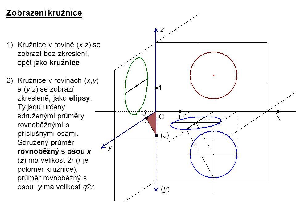 Příklad 8: V kosoúhlém promítání  = 135°, q = 1/2 zobrazte kružnici, která leží v rovině p, dotýká se os x, y a prochází bodem A = [1; 2; 0].