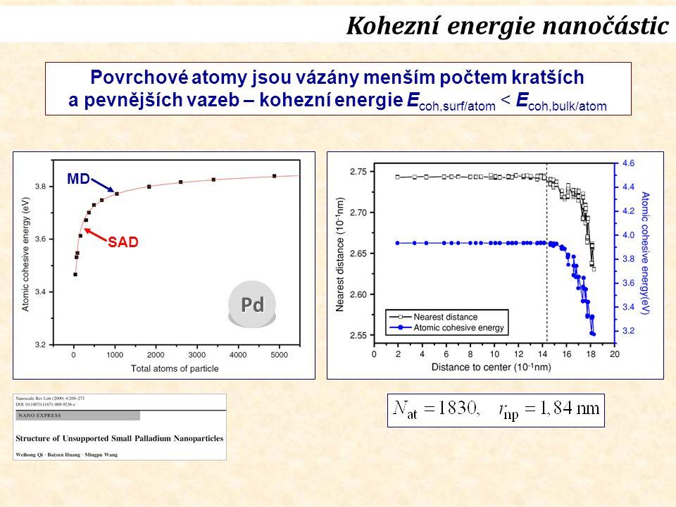 Povrchové atomy jsou vázány menším počtem kratších a pevnějších vazeb – kohezní energie E coh,surf/atom < E coh,bulk/atom Kohezní energie nanočástic Pd MD SAD Pd