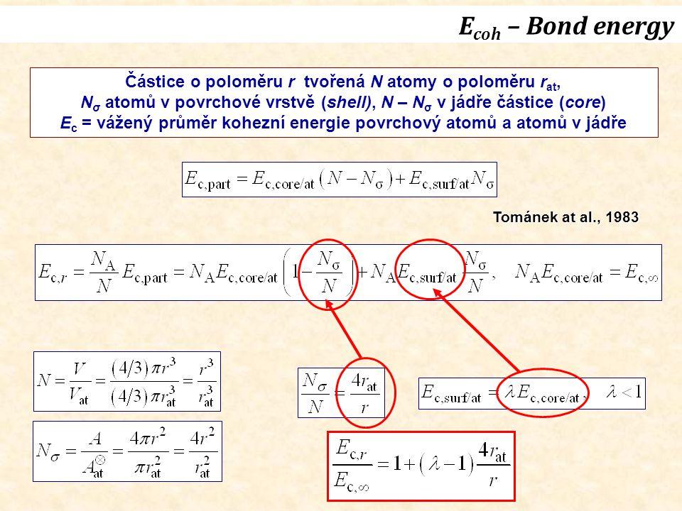Částice o poloměru r tvořená N atomy o poloměru r at, N σ atomů v povrchové vrstvě (shell), N – N σ v jádře částice (core) E c = vážený průměr kohezní energie povrchový atomů a atomů v jádře E coh – Bond energy Tománek at al., 1983