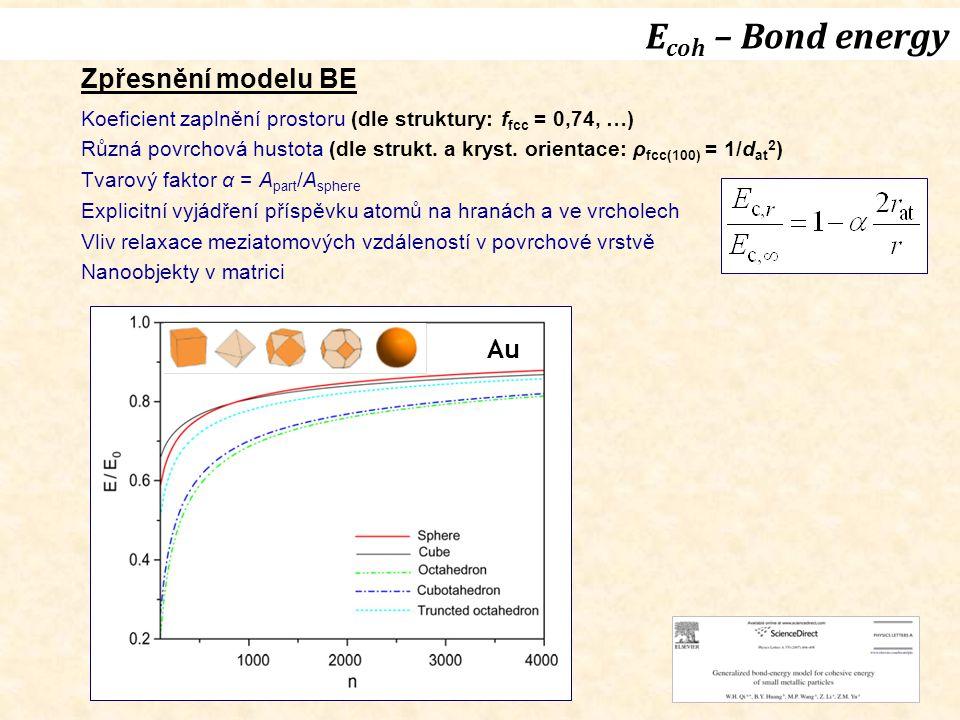 Zpřesnění modelu BE Koeficient zaplnění prostoru (dle struktury: f fcc = 0,74, …) Různá povrchová hustota (dle strukt.