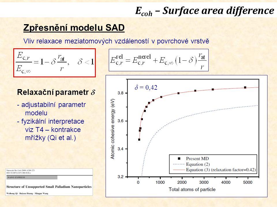 Zpřesnění modelu SAD Vliv relaxace meziatomových vzdáleností v povrchové vrstvě δ = 0,42 Relaxační parametr  - adjustabilní parametr modelu - fyzikální interpretace viz T4 – kontrakce mřížky (Qi et al.)