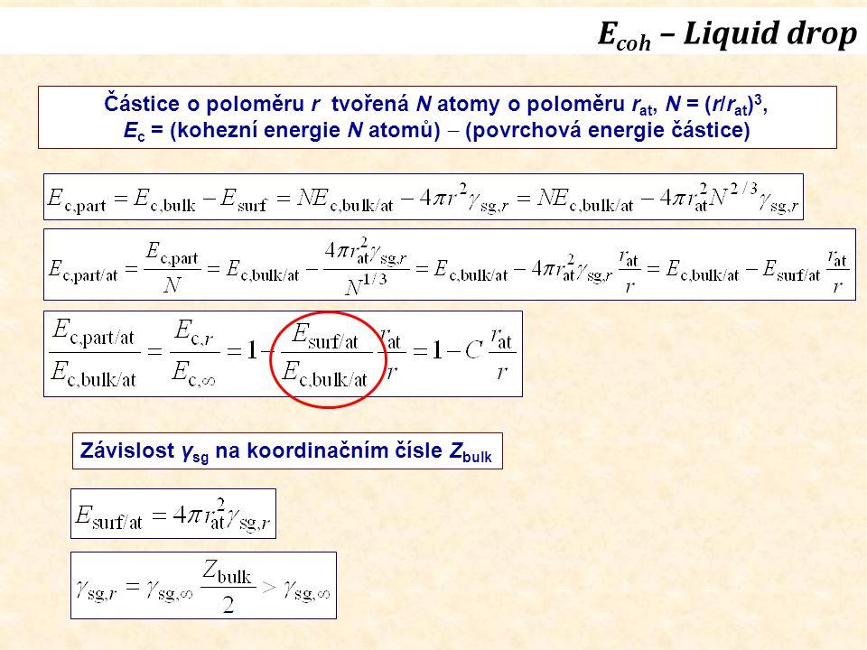 Částice o poloměru r tvořená N atomy o poloměru r at, N = (r/r at ) 3, E c = (kohezní energie N atomů)  (povrchová energie částice) Závislost γ sg na koordinačním čísle Z bulk E coh – Liquid drop