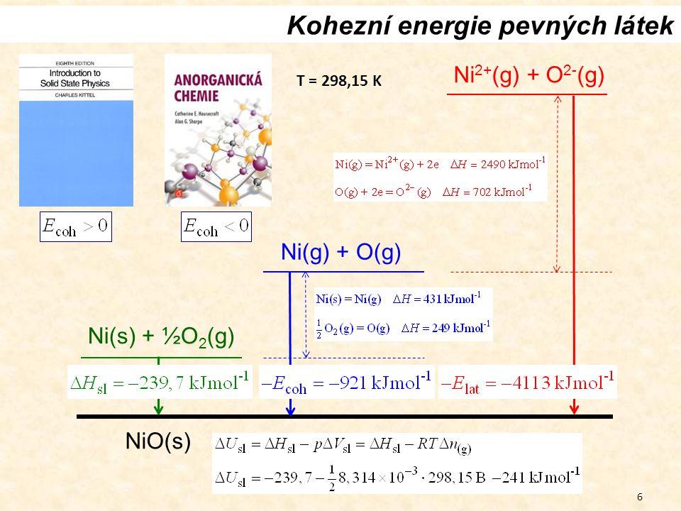 6 Kohezní energie pevných látek NiO(s) Ni(g) + O(g) Ni(s) + ½O 2 (g) Ni 2+ (g) + O 2- (g) T = 298,15 K