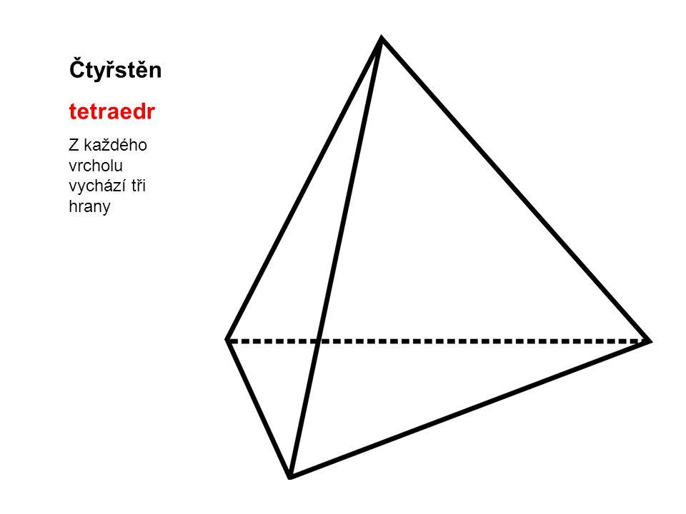 Čtyřstěn tetraedr Z každého vrcholu vychází tři hrany