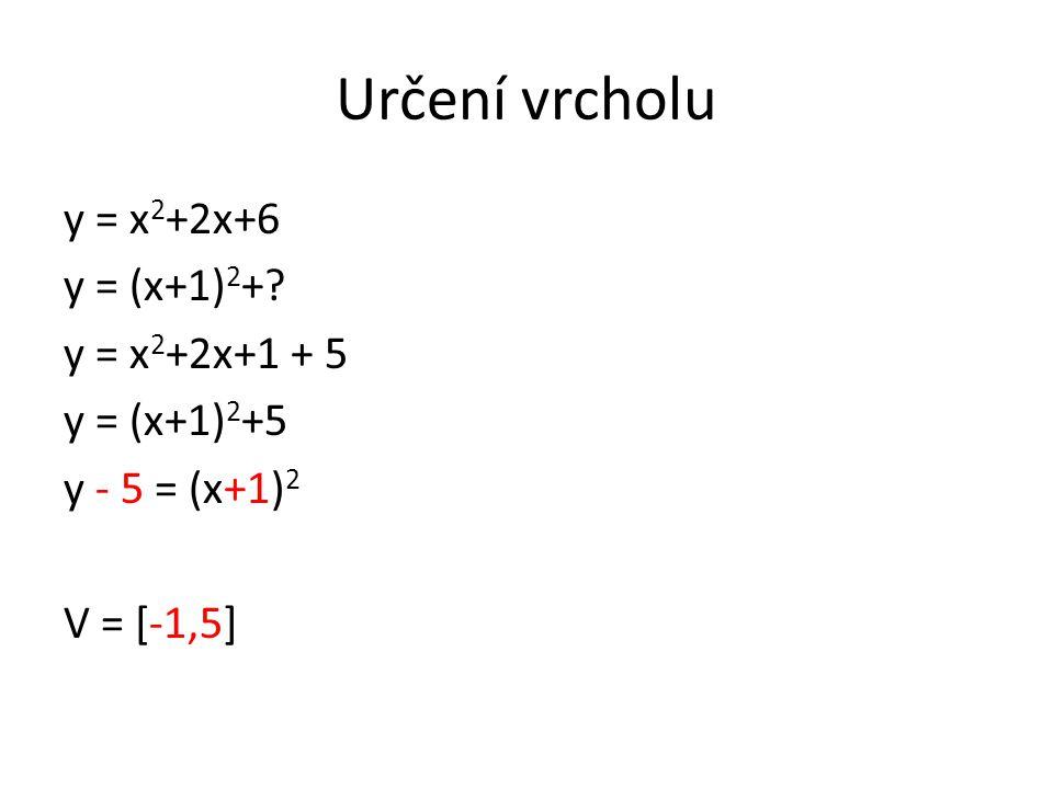Určení vrcholu y = x 2 +2x+6 y = (x+1) 2 +.