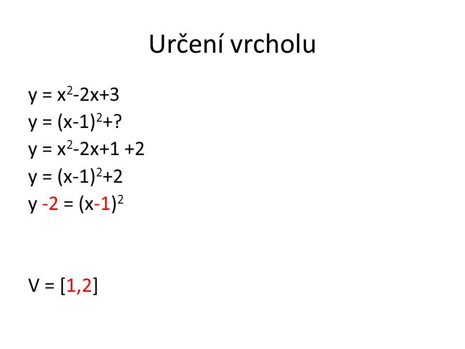 Příklad Najděte vrchol paraboly, která je dána předpisem y = x 2 -8x+19 V = [4,3]