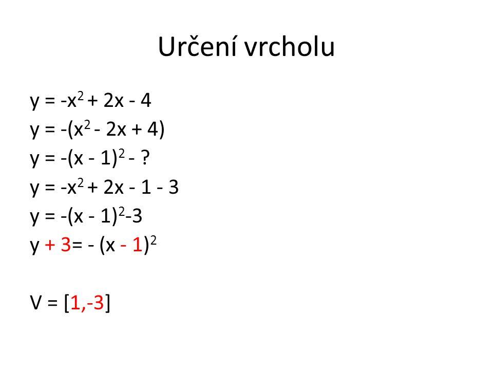 Určení vrcholu y = -x 2 + 2x - 4 y = -(x 2 - 2x + 4) y = -(x - 1) 2 - .