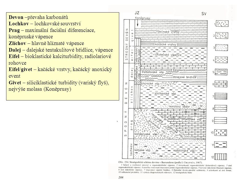 Devon –převaha karbonátů Lochkov – lochkovské souvrství Prag – maximální faciální diferenciace, koněpruské vápence Zlíchov – hlavně hlíznaté vápence Dalej – dalejské tentakulitové břidlice, vápence Eifel – bioklastické kalciturbidity, radiolariové rohovce Eifel/givet – kačácké vrstvy, kačácký anoxický event Givet – siliciklastické turbidity (variský flyš), nejvýše molasa (Koněprusy)