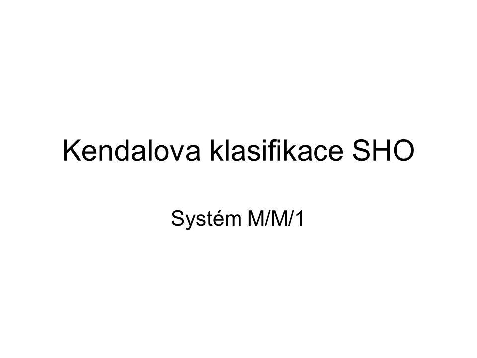 Kendalova klasifikace SHO Systém M/M/1