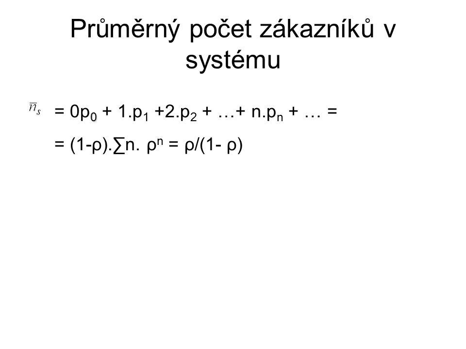 Průměrný počet zákazníků v systému 0 = 0p 0 + 1.p 1 +2.p 2 + …+ n.p n + … = = (1-ρ).∑n. ρ n = ρ/(1- ρ)