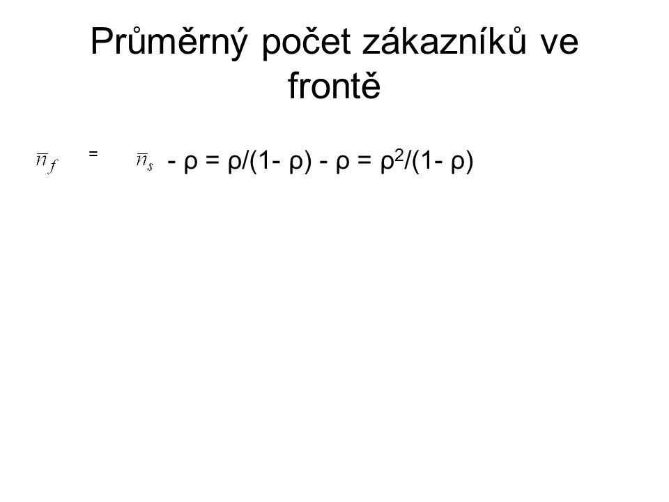 Průměrný počet zákazníků ve frontě = - ρ = ρ/(1- ρ) - ρ = ρ 2 /(1- ρ)