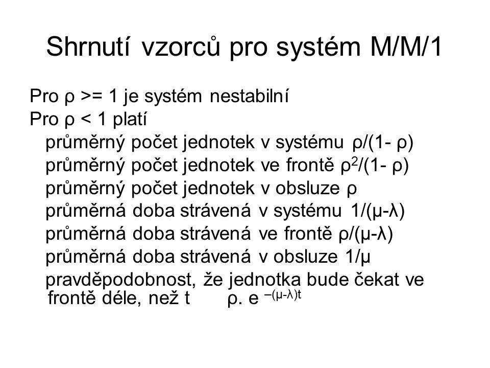 Shrnutí vzorců pro systém M/M/1 Pro ρ >= 1 je systém nestabilní Pro ρ < 1 platí průměrný počet jednotek v systému ρ/(1- ρ) průměrný počet jednotek ve