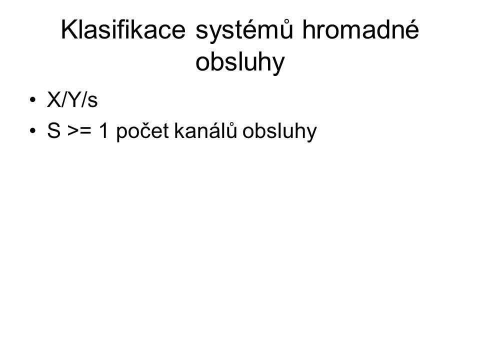 Rozšířená klasifikace SHO X/Y/s/C/F/V C disciplína čekání (FIFO, LIFO, RANDOM, PRIORITY()) F omezení délky fronty (číslo, nebo ∞) V omezení vstupu (velikosti populace) (číslo, nebo ∞)