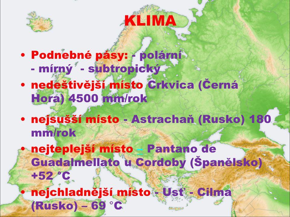 KLIMA Podnebné pásy: - polární - mírný - subtropický nedeštivější místo Crkvica (Černá Hora) 4500 mm/rok nejsušší místo - Astrachaň (Rusko) 180 mm/rok nejteplejší místo – Pantano de Guadalmellato u Cordoby (Španělsko) +52 °C– nejchladnější místo - Usť - Cilma (Rusko) – 69 ° C