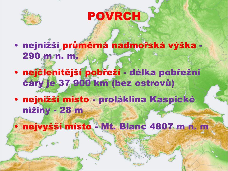 POVRCH nejnižší průměrná nadmořská výška - 290 m n.