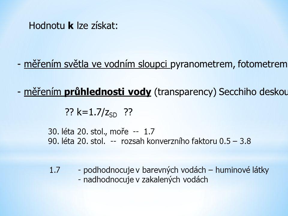 Hodnotu k lze získat: - měřením světla ve vodním sloupci pyranometrem, fotometrem - měřením průhlednosti vody (transparency) Secchiho deskou ?? k=1.7/