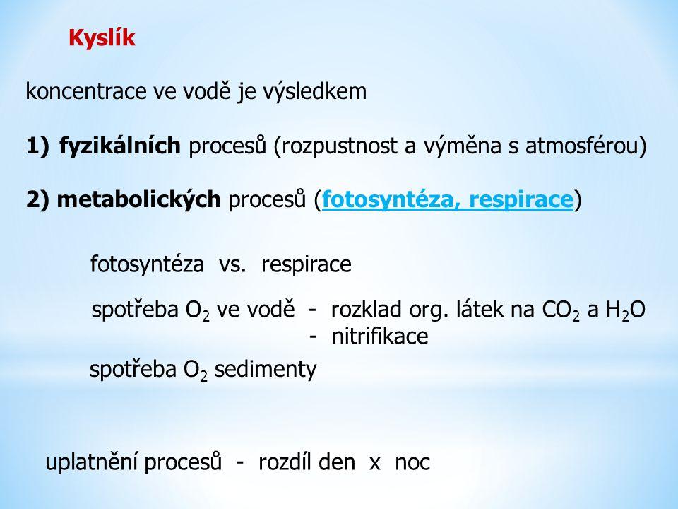 Kyslík koncentrace ve vodě je výsledkem 1)fyzikálních procesů (rozpustnost a výměna s atmosférou) 2) metabolických procesů (fotosyntéza, respirace) fo