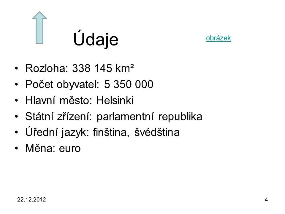 22.12.20124 Údaje Rozloha: 338 145 km² Počet obyvatel: 5 350 000 Hlavní město: Helsinki Státní zřízení: parlamentní republika Úřední jazyk: finština,