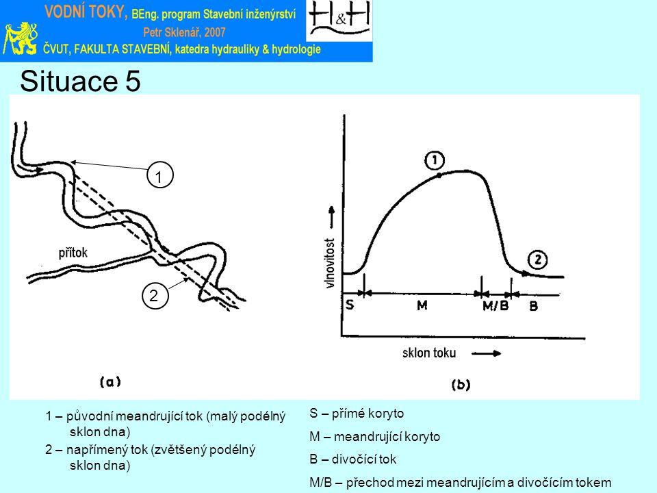 Situace 5 S – přímé koryto M – meandrující koryto B – divočící tok M/B – přechod mezi meandrujícím a divočícím tokem 1 2 1 – původní meandrující tok (malý podélný sklon dna) 2 – napřímený tok (zvětšený podélný sklon dna)
