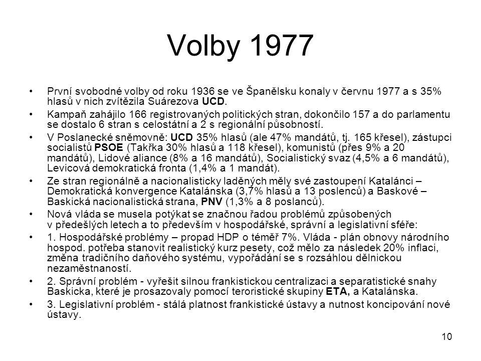 10 Volby 1977 První svobodné volby od roku 1936 se ve Španělsku konaly v červnu 1977 a s 35% hlasů v nich zvítězila Suárezova UCD.