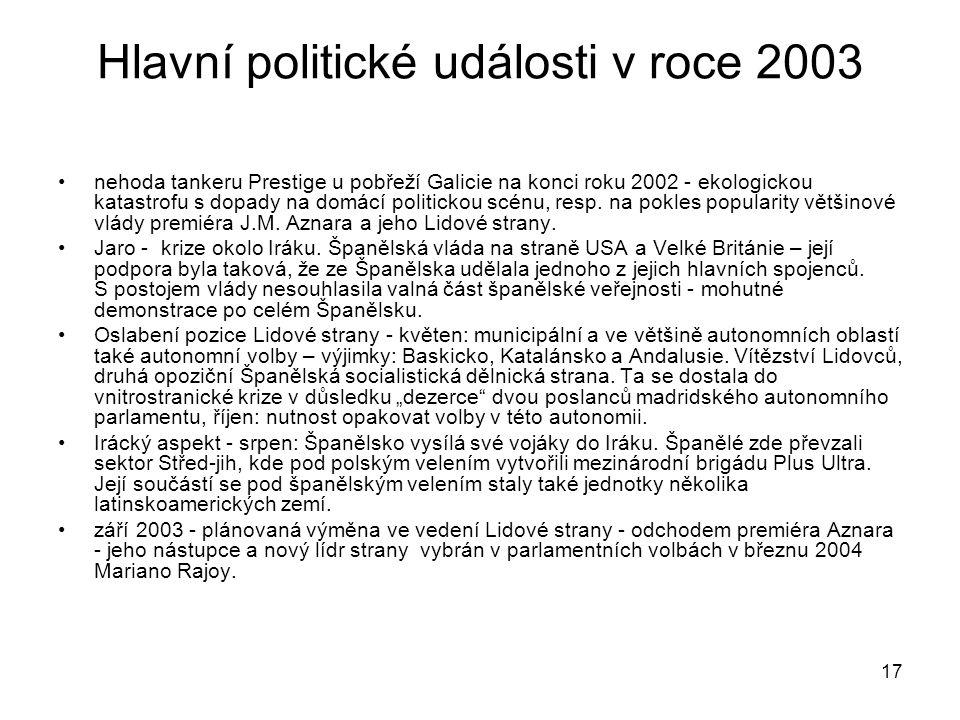 17 Hlavní politické události v roce 2003 nehoda tankeru Prestige u pobřeží Galicie na konci roku 2002 - ekologickou katastrofu s dopady na domácí politickou scénu, resp.