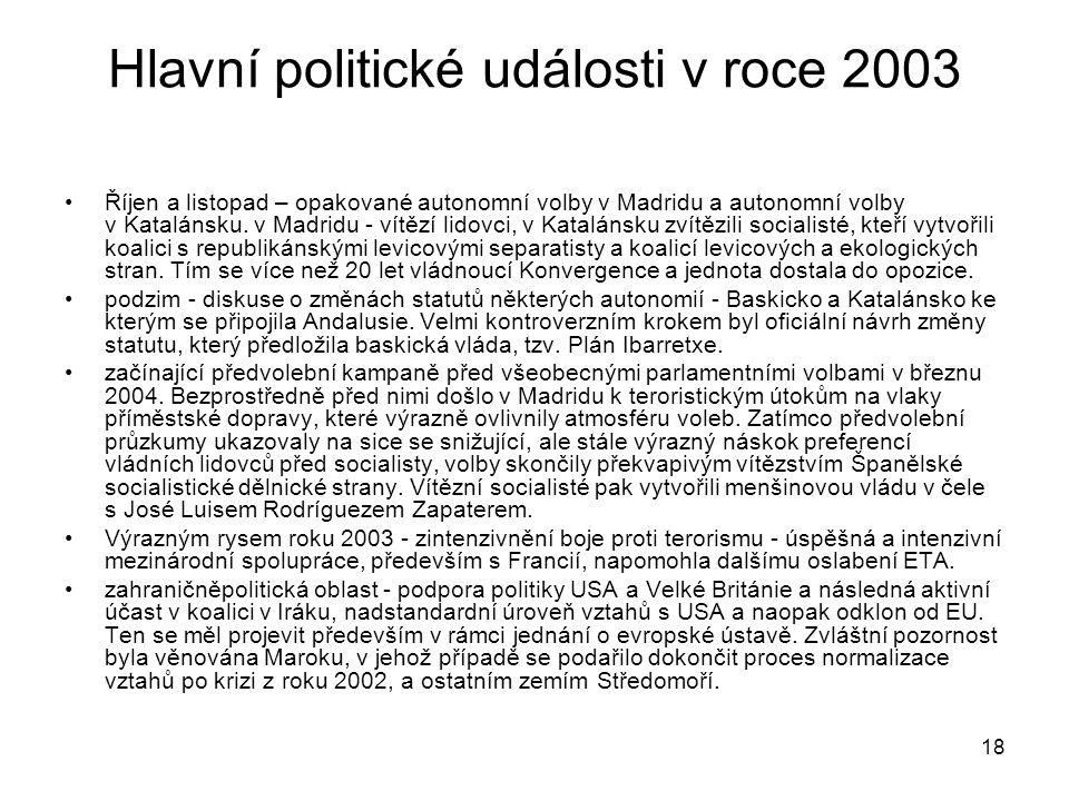 18 Hlavní politické události v roce 2003 Říjen a listopad – opakované autonomní volby v Madridu a autonomní volby v Katalánsku.