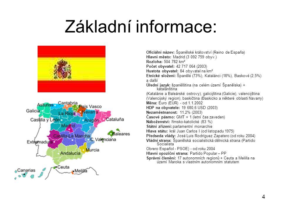 4 Základní informace: Oficiální název: Španělské království (Reino de España) Hlavní město: Madrid (3 092 759 obyv.) Rozloha: 504 782 km² Počet obyvatel: 42 717 064 (2003) Hustota obyvatel: 84 obyvatel na km² Etnické složení: Španělé (73%), Katalánci (18%), Baskové (2,5%) a další Úřední jazyk: španělština (na celém území Španělska) + katalánština (Katalánie a Baleárské ostrovy), galicijština (Galicie), valencijština (Valencijský region), baskičtina (Baskicko a některé oblasti Navarry) Měna: Euro (EUR) - od 1.1.2002 HDP na obyvatele: 19 680,6 USD (2003) Nezaměstnanost: 11,2% (2003) Časové pásmo: GMT + 1 (letní čas zaveden) Náboženství: římsko-katolické (83 %) Státní zřízení: parlamentní monarchie Hlava státu: král Juan Carlos I (od listopadu 1975) Předseda vlády: José Luis Rodríguez Zapatero (od roku 2004) Vládní strana: Španělská socialistická dělnická strana (Partido Socialista Obrero Español - PSOE) - od roku 2004 Hlavní opoziční strana: Partido Popular – PP Správní členění: 17 autonomních regionů + Ceuta a Melilla na území Maroka s vlastním autonomním statutem