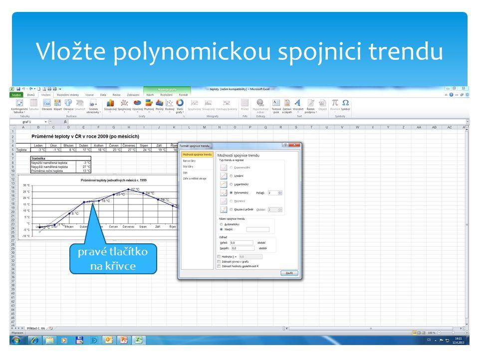 Vložte polynomickou spojnici trendu pravé tlačítko na křivce