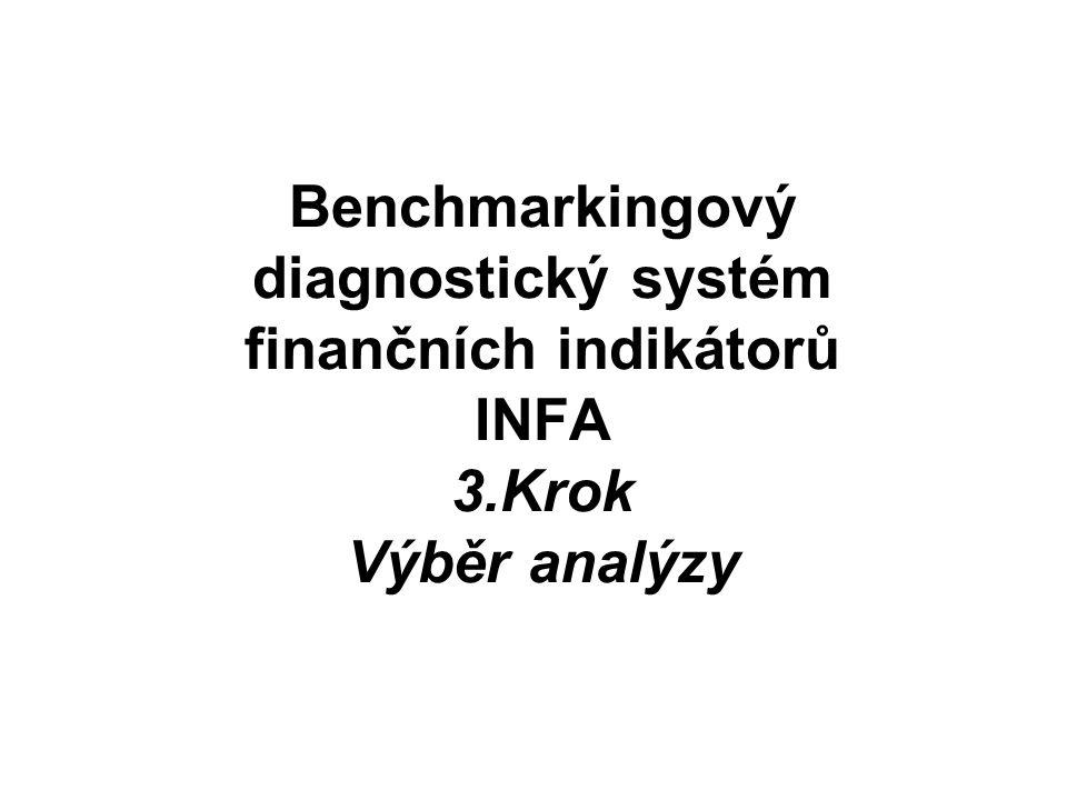 Benchmarkingový diagnostický systém finančních indikátorů INFA 3.Krok Výběr analýzy