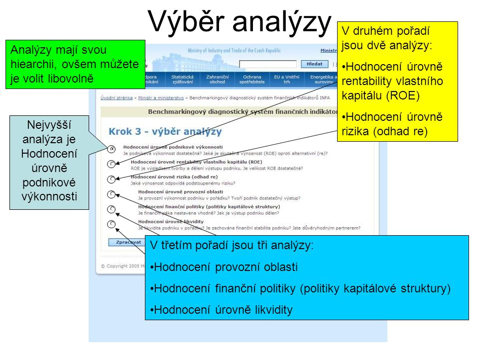 Výběr analýzy Analýzy mají svou hiearchii, ovšem můžete je volit libovolně Nejvyšší analýza je Hodnocení úrovně podnikové výkonnosti V druhém pořadí j