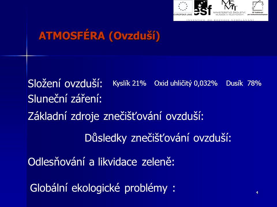5 ATMOSFÉRA (Ovzduší) OZONOVÁ DÍRA ozonová díra – vzniká účinkem freonů (hnací plyny sprejů, chladící plyny).