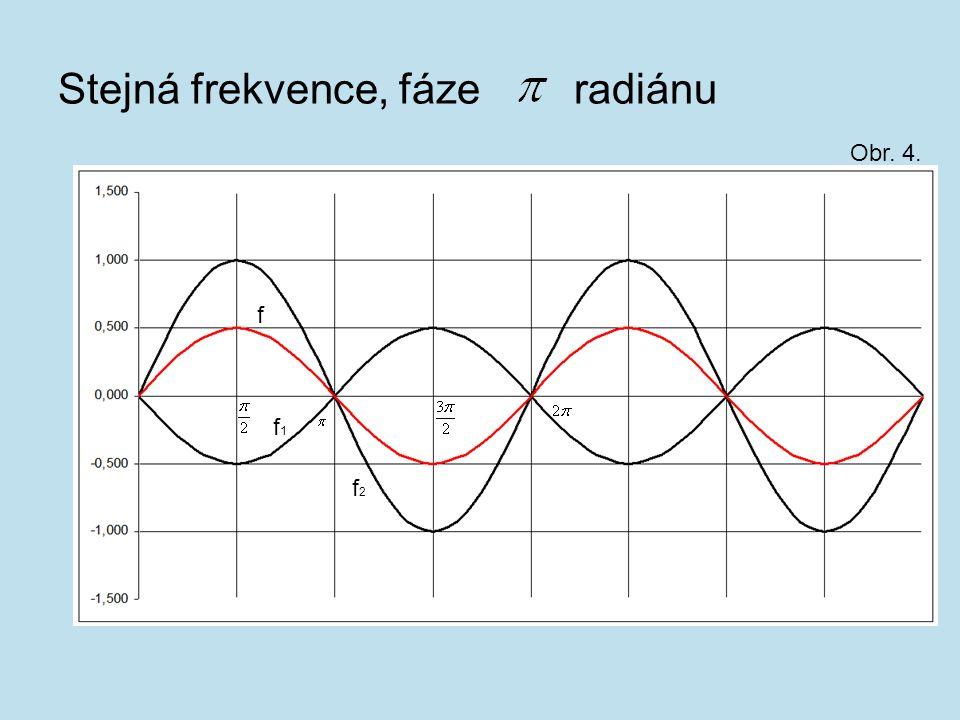 Stejná frekvence, fáze radiánu f1f1 f2f2 f Obr. 4.