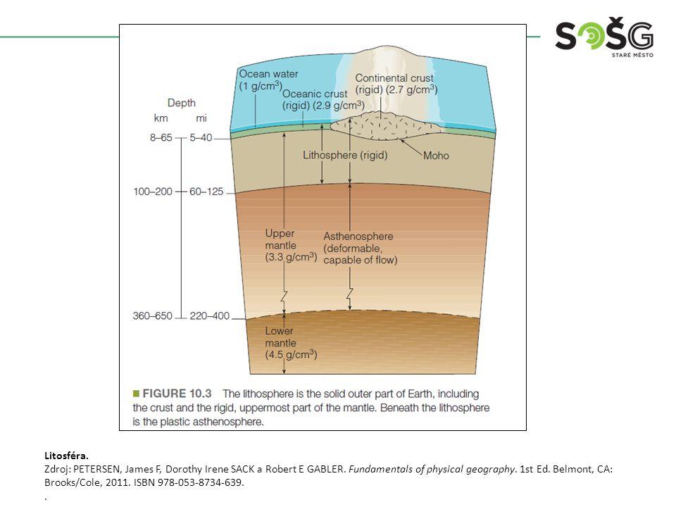 LITOSFÉRA tento pohyb litosférických desek označujeme jako kontinentální drift v prahorách (před 570 mil.