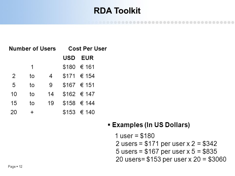 Page  12 RDA Toolkit  Examples (In US Dollars) 1 user = $180 2 users = $171 per user x 2 = $342 5 users = $167 per user x 5 = $835 20 users= $153 per user x 20 = $3060 Number of UsersCost Per User USDEUR 1$180€ 161 2to4$171€ 154 5to9$167€ 151 10to14$162€ 147 15to19$158€ 144 20+$153€ 140