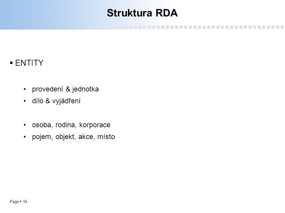 Page  14 Struktura RDA  ENTITY provedení & jednotka dílo & vyjádření osoba, rodina, korporace pojem, objekt, akce, místo
