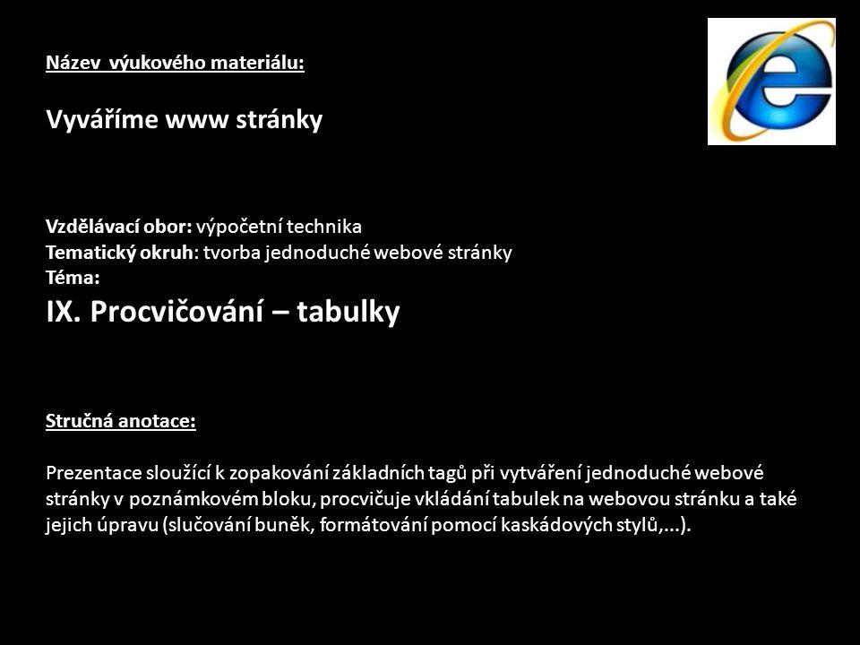 Název výukového materiálu: Vyváříme www stránky Vzdělávací obor: výpočetní technika Tematický okruh: tvorba jednoduché webové stránky Téma: IX. Procvi